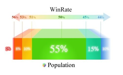 winrateimage