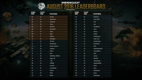 august_leaderboard